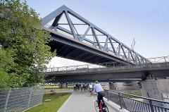Elbrandweg in Hamburg Rothenburgsort - der Fernradwanderweg führt entlang der Elbe von Tschechien bis Cuxhaven. FahrradfahrerInnen unter den Eisenbahnbrücken im Billehafen / Oberhafenkanal.