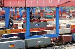 Ein Bahnkran bringt einen Container  zu einem Transportchassis des bereitstehenden Güterzugs; auf der Traverse des Krans sind die Nummern der einzelnen Gleise angebracht.