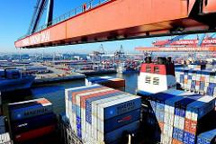 Containerbrücken über der CMA CGM Christophe Colomb - Containerladung auf dem Schiff; Blick auf den Waltershofer Hafen in der Hansestadt Hamburg.