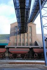 Industriearchitektur im Hamburger Hafen - Kali Umschlagsanlage an der Rethe; Architekt Hermann Muthesius. Güterwaggons stehen auf der Gleisanlage vor dem Gebäude in Hamburg Wilhelmsburg.