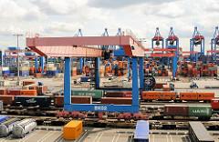Güterbahnhof mit Portalkran auf dem Gelände des Container Terminals Altenwerder - mit Containern beladene Güterzüge stehen auf den Gleisen.