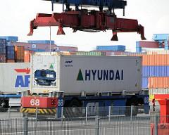HHLA Containerterminal Hamburg Altenwerder