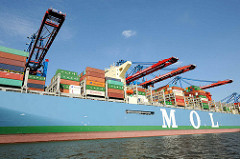 Der Containerfrachter MOL TRIUMPH unter Containerbrücken im Waltershofer Hafen - Container Terminal Burchardkai.